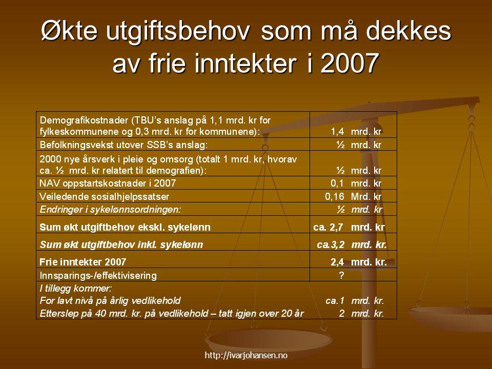 Økte utgiftsbehov som må dekkes av frie inntekter i 2007