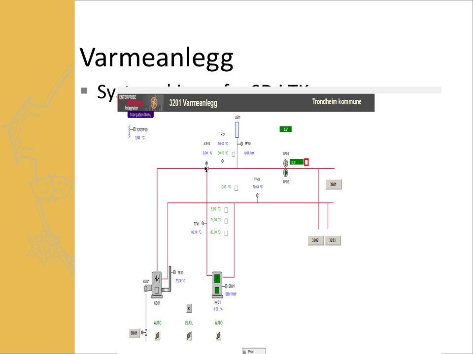 Varmeanlegg Systemskjema fra SD i TK