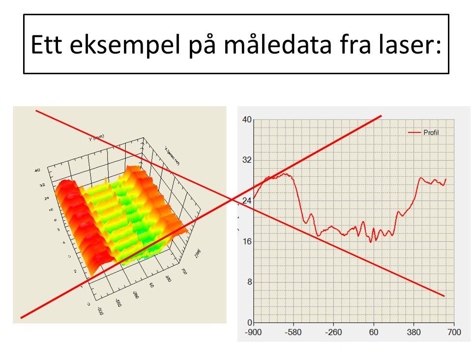 Ett eksempel på måledata fra laser:
