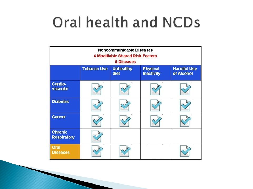 Oral health and NCDs