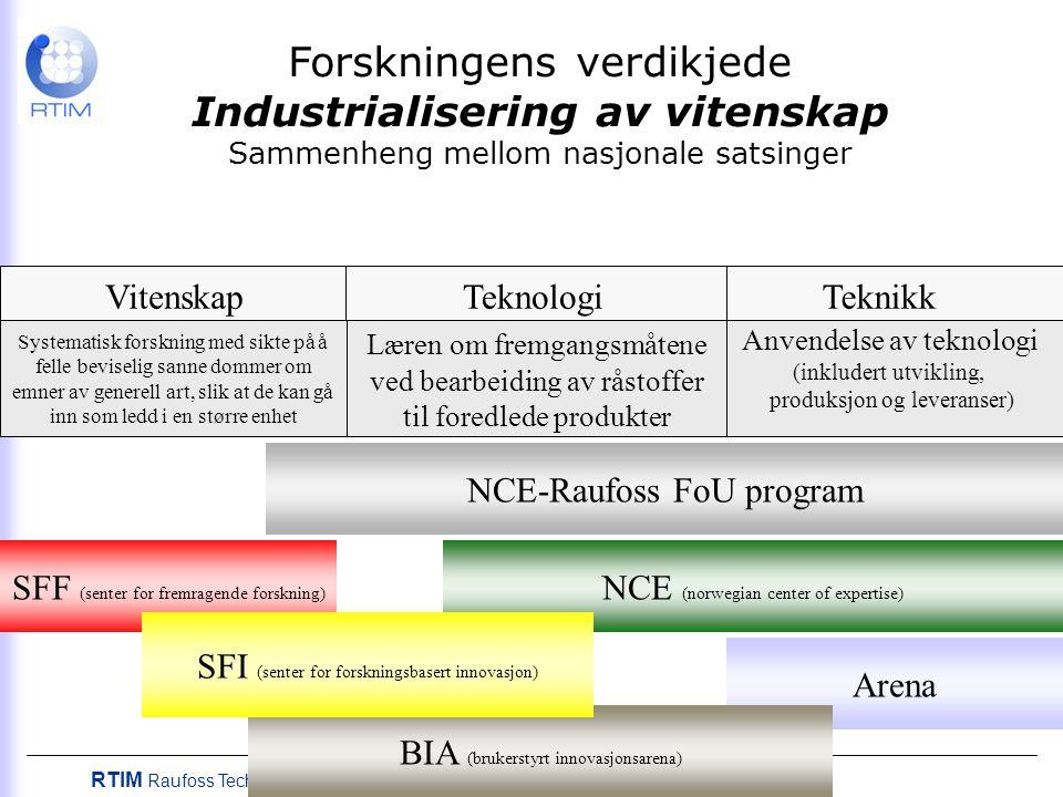 Industrialisering av vitenskap