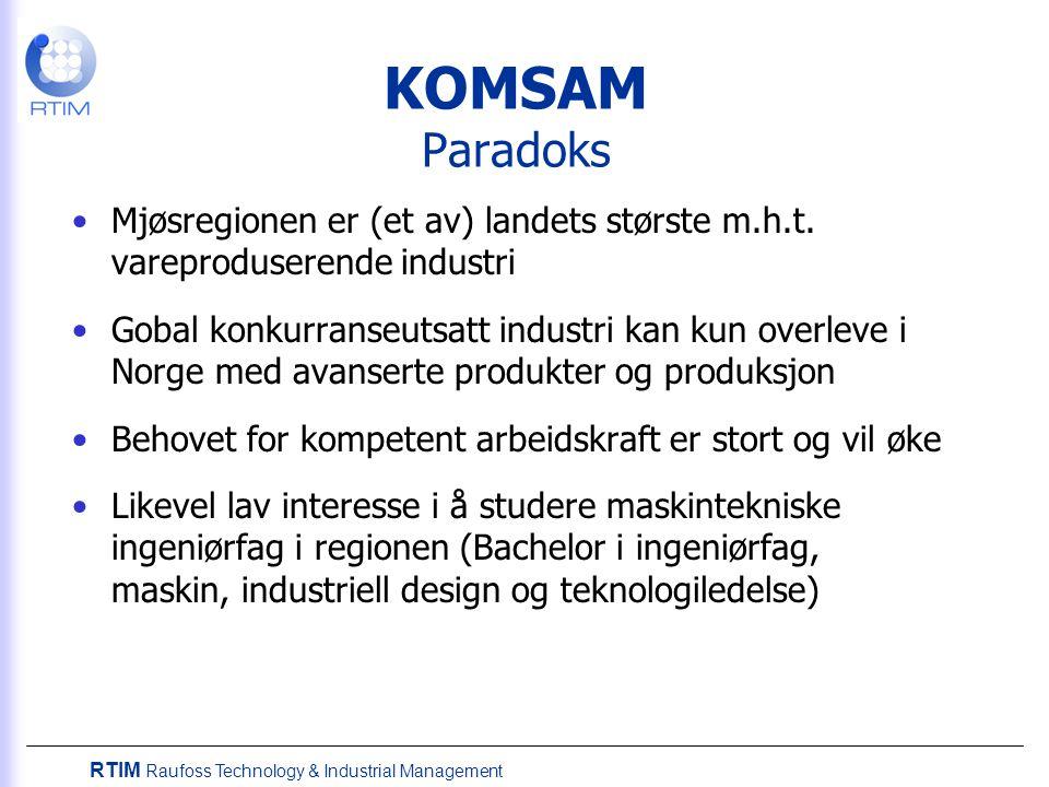 KOMSAM Paradoks Mjøsregionen er (et av) landets største m.h.t. vareproduserende industri.