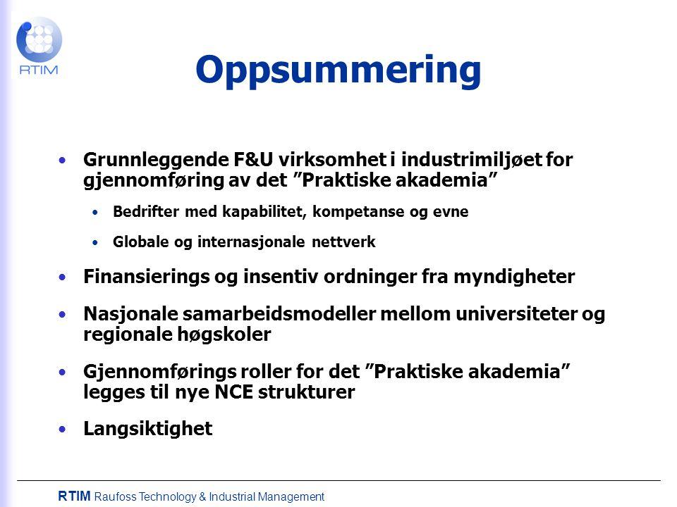 Oppsummering Grunnleggende F&U virksomhet i industrimiljøet for gjennomføring av det Praktiske akademia