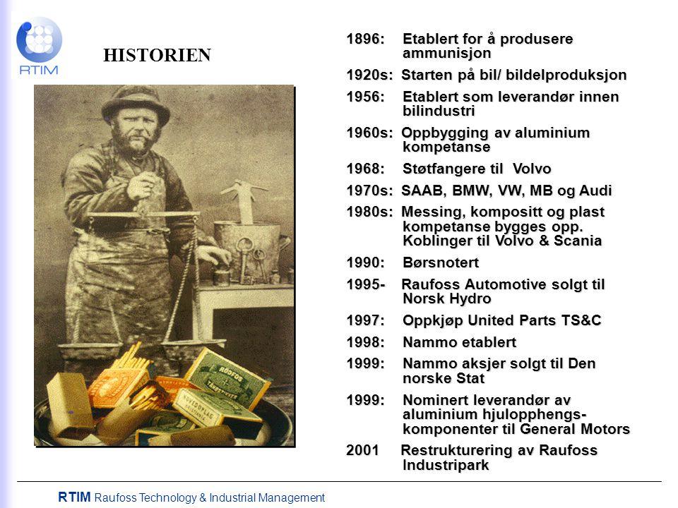 HISTORIEN 1896: Etablert for å produsere ammunisjon