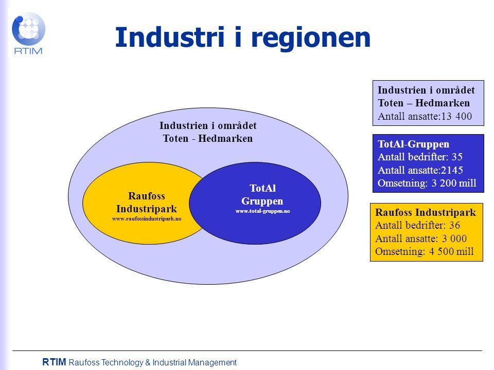 Industri i regionen Industrien i området Toten – Hedmarken