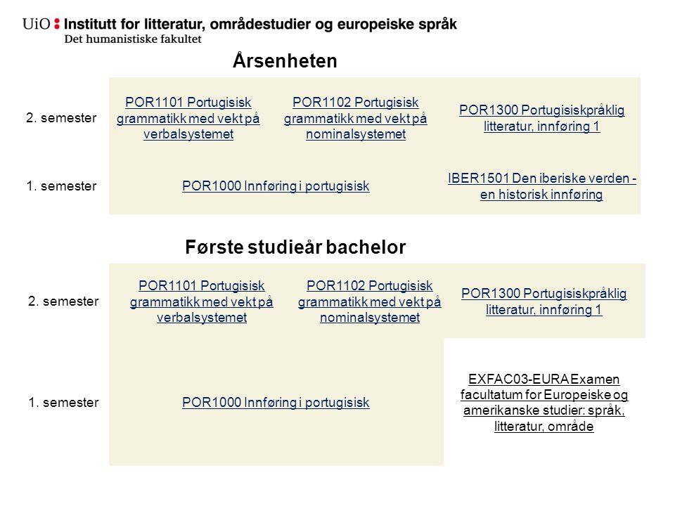 Første studieår bachelor