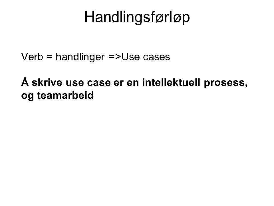 Handlingsførløp Verb = handlinger =>Use cases