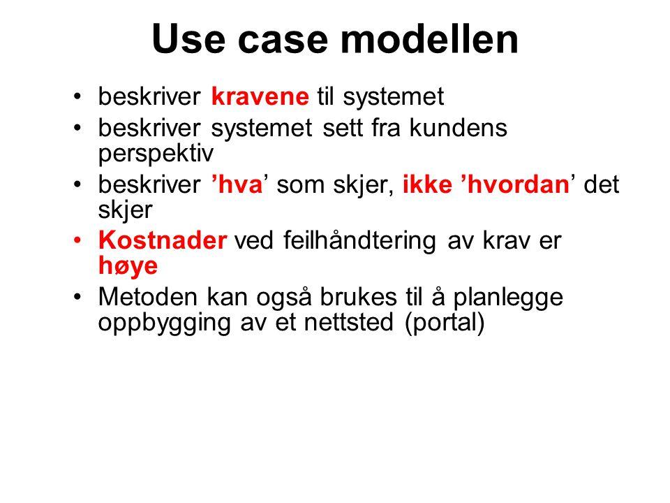 Use case modellen beskriver kravene til systemet