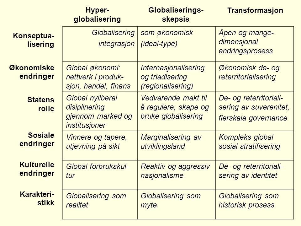 Globaliserings-skepsis