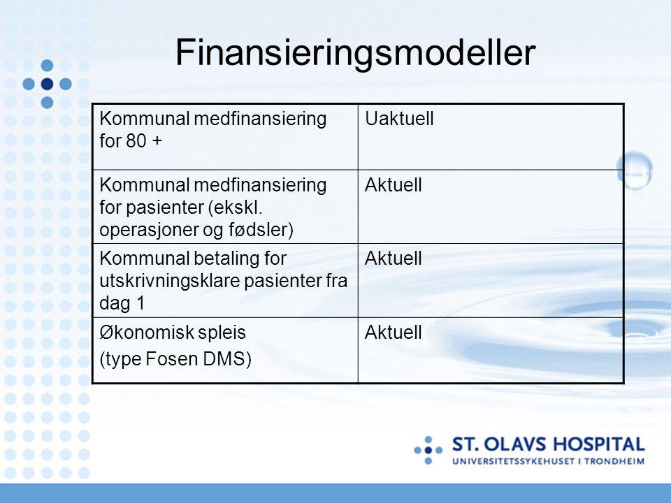 Finansieringsmodeller