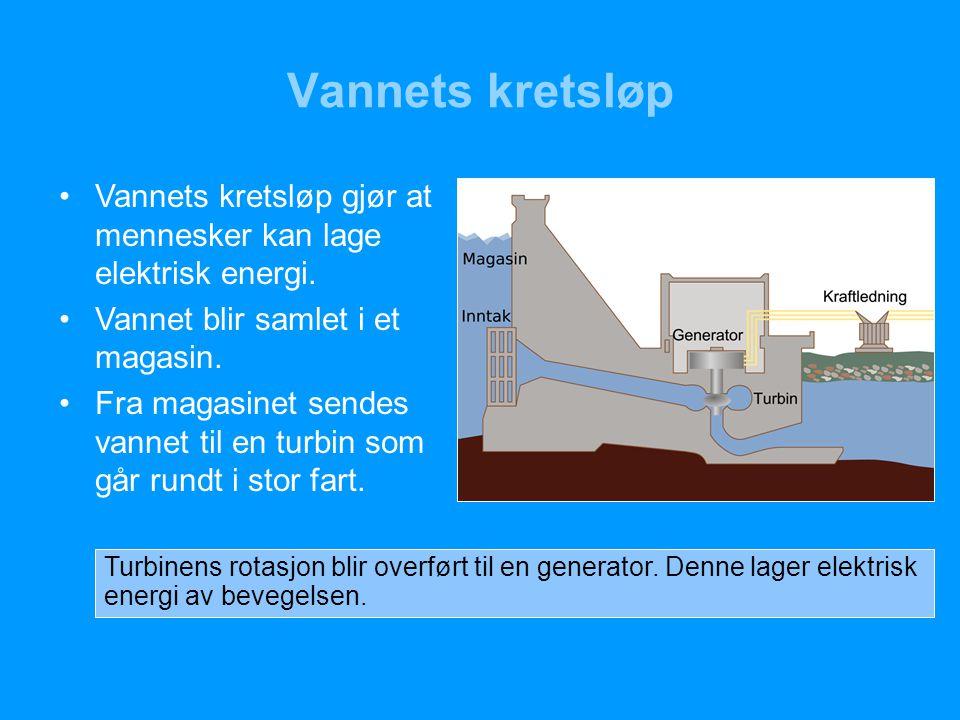 Vannets kretsløp Vannets kretsløp gjør at mennesker kan lage elektrisk energi. Vannet blir samlet i et magasin.