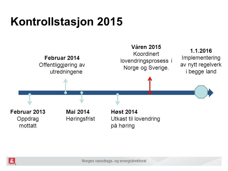 Kontrollstasjon 2015 Våren 2015