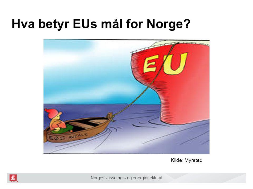 Hva betyr EUs mål for Norge
