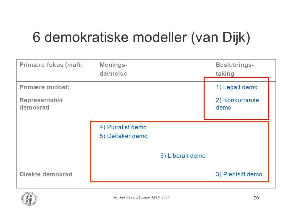 6 demokratiske modeller (van Dijk)