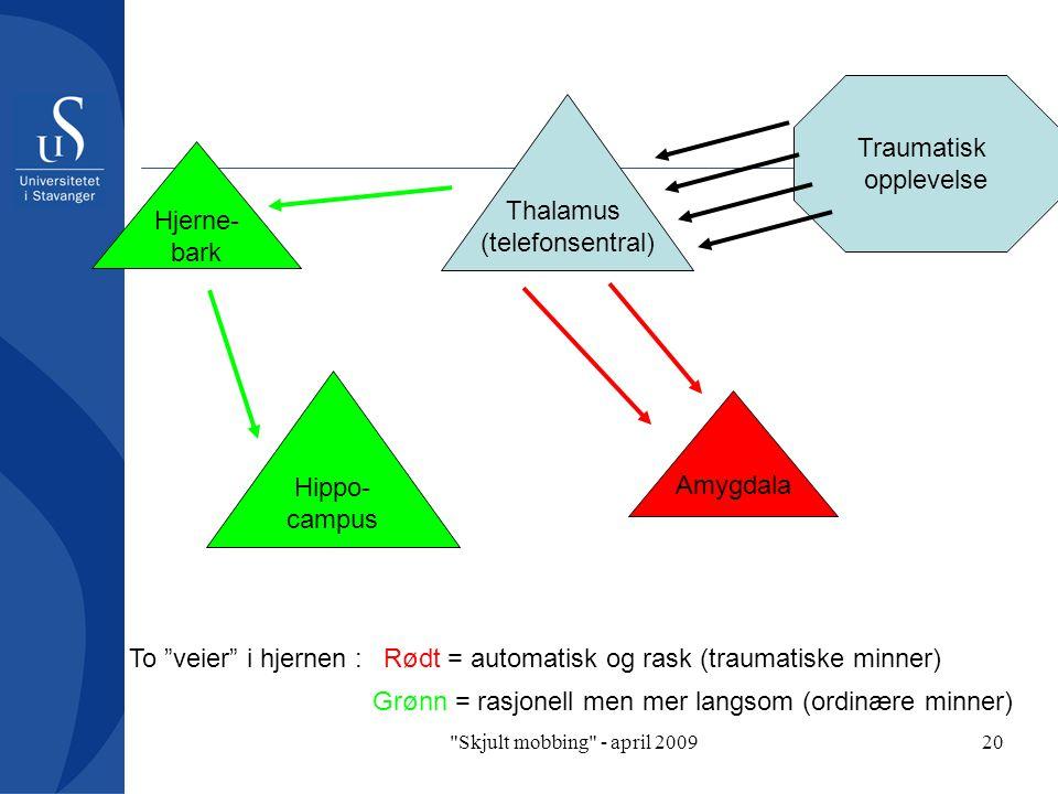 Rødt = automatisk og rask (traumatiske minner)