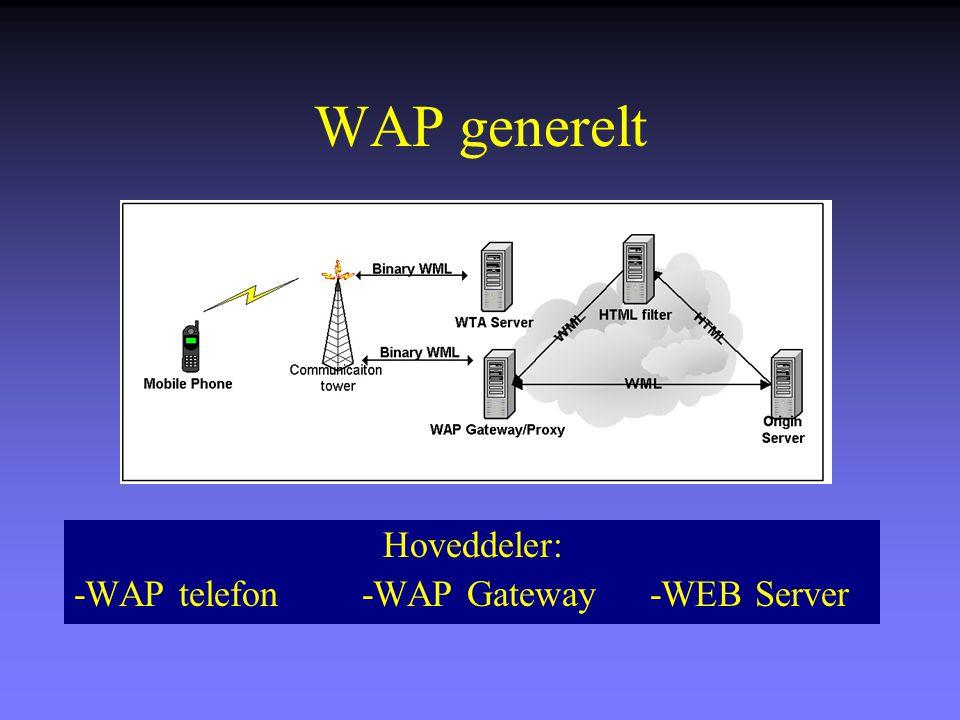 WAP generelt Hoveddeler: -WAP telefon -WAP Gateway -WEB Server