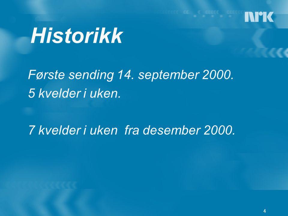 Historikk Første sending 14. september 2000. 5 kvelder i uken.