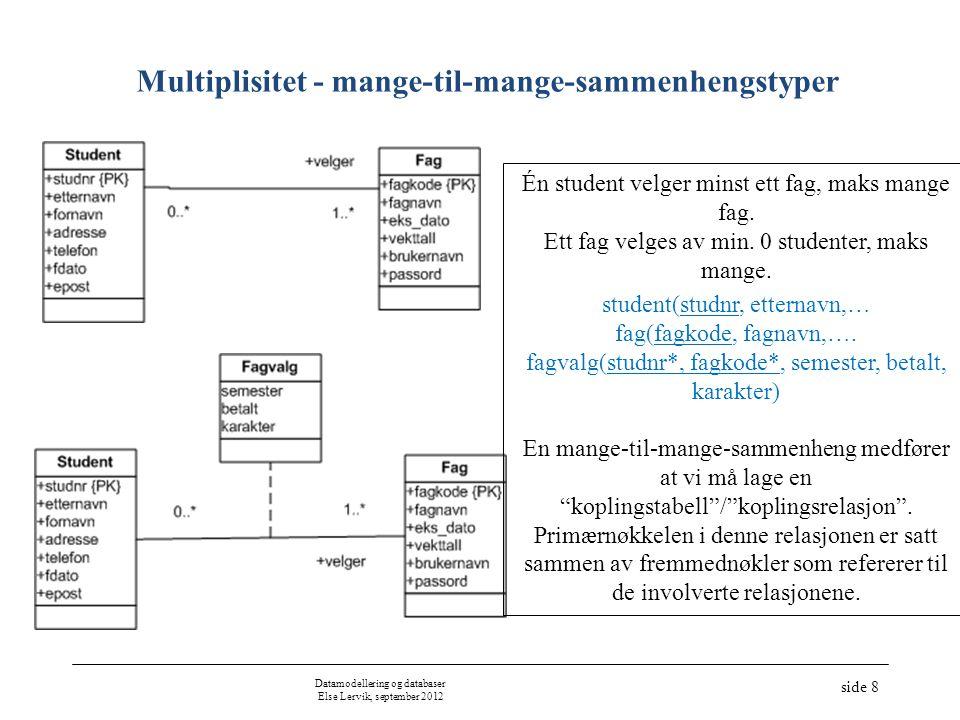 Multiplisitet - mange-til-mange-sammenhengstyper