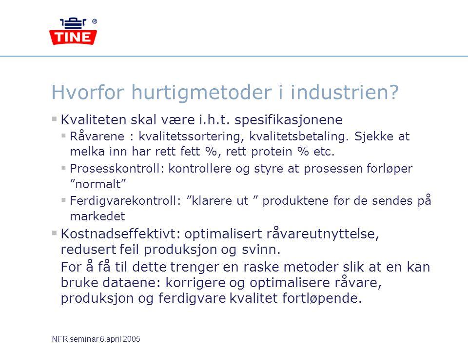 Hvorfor hurtigmetoder i industrien