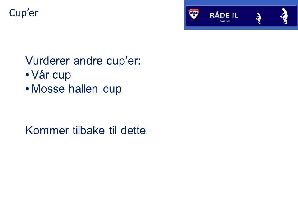 Cup'er Vurderer andre cup'er: Vår cup Mosse hallen cup Kommer tilbake til dette