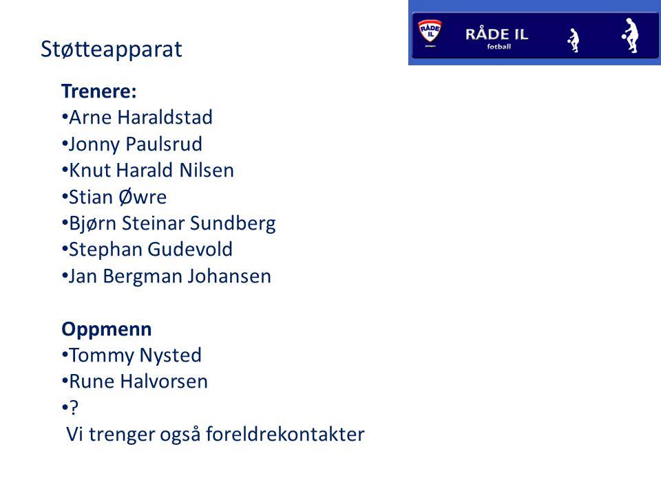 Støtteapparat Trenere: Arne Haraldstad Jonny Paulsrud