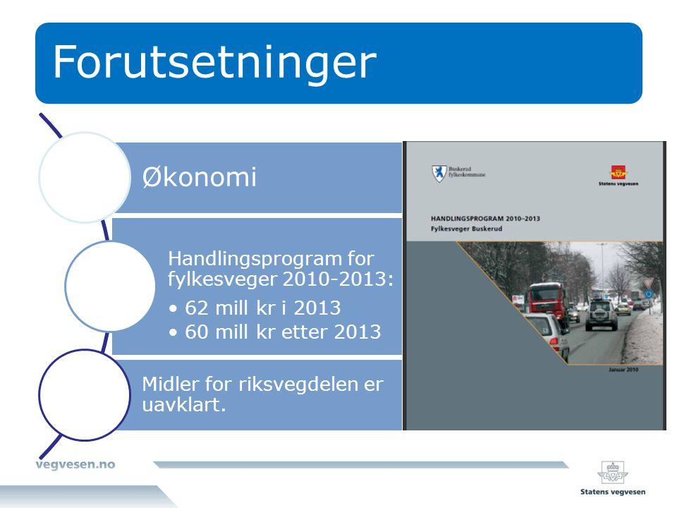 Forutsetninger Økonomi Handlingsprogram for fylkesveger 2010-2013: