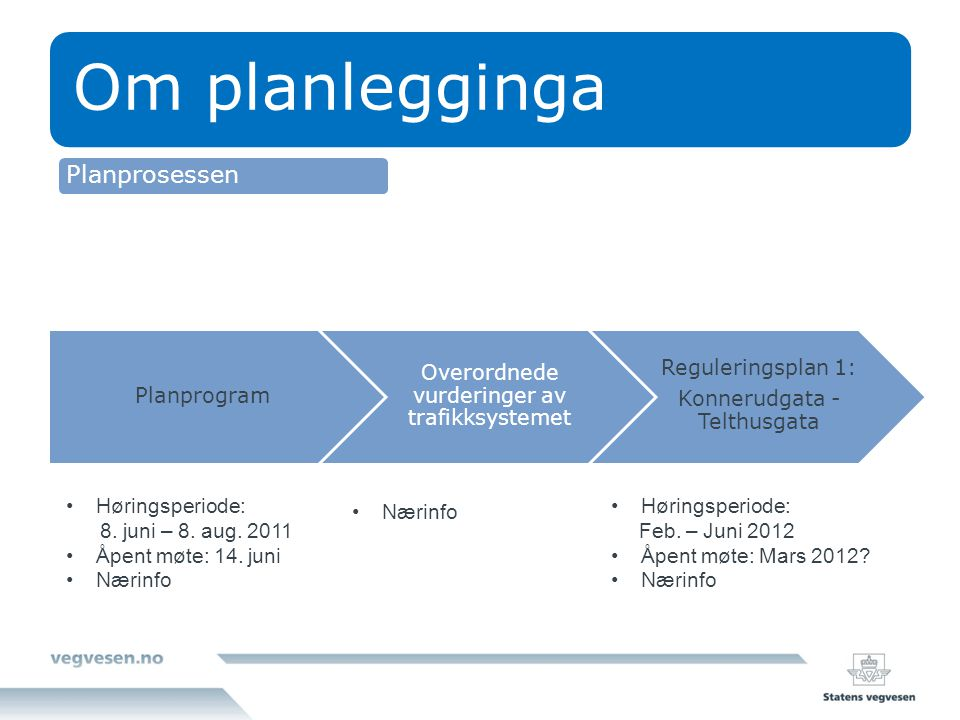 Om planlegginga Planprosessen Planprogram