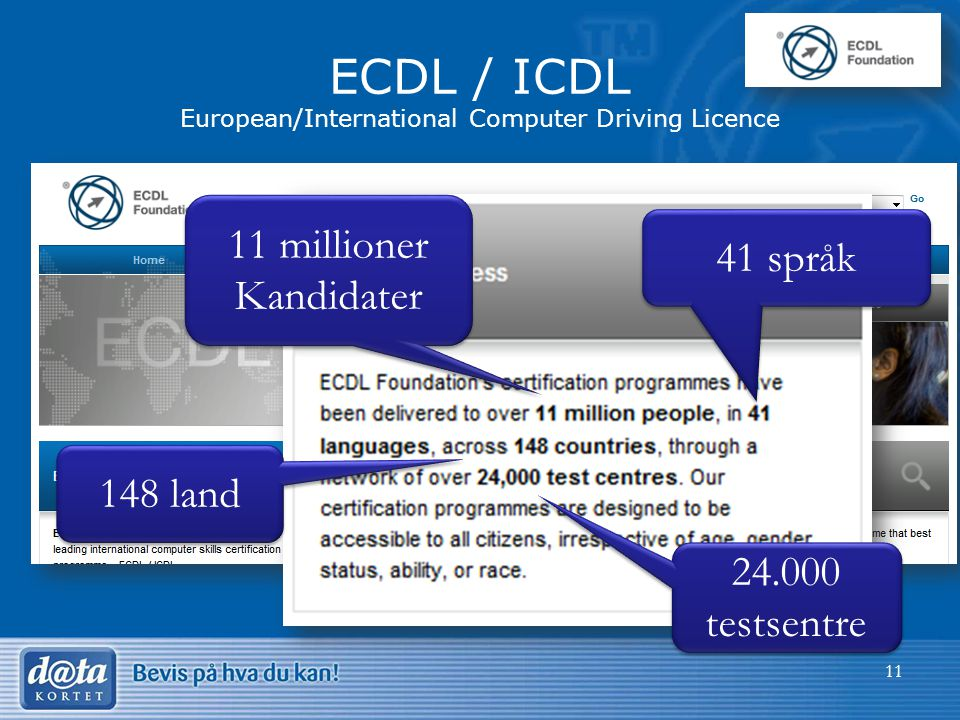ECDL / ICDL European/International Computer Driving Licence