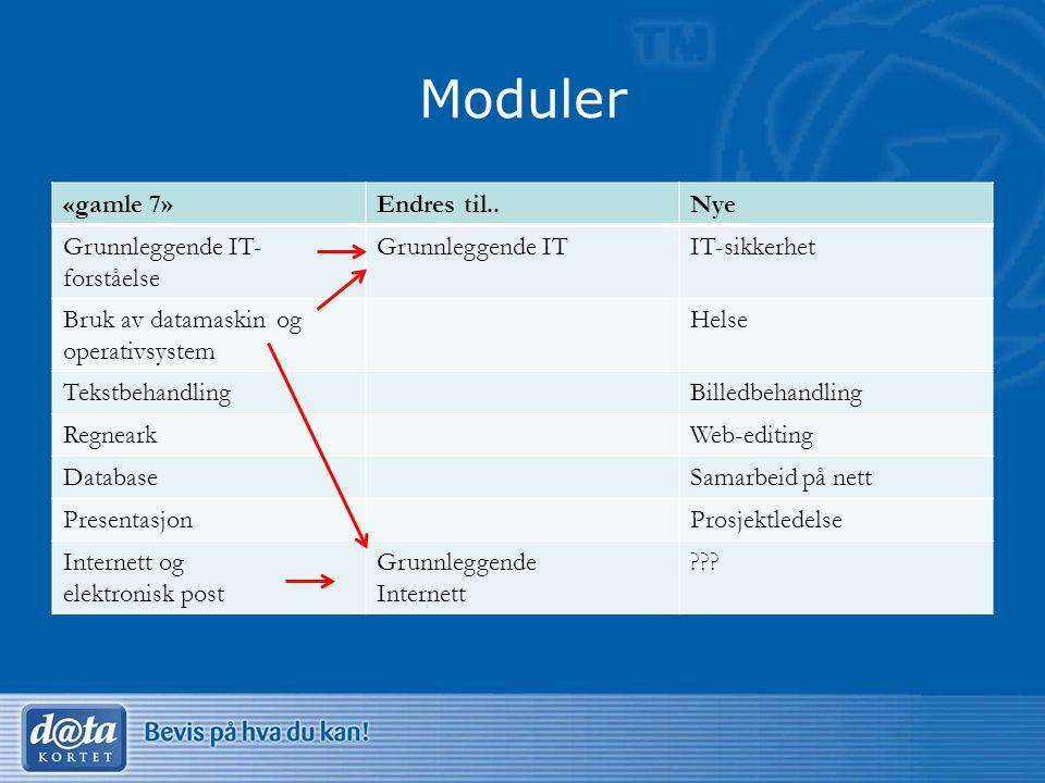 Moduler «gamle 7» Endres til.. Nye Grunnleggende IT-forståelse