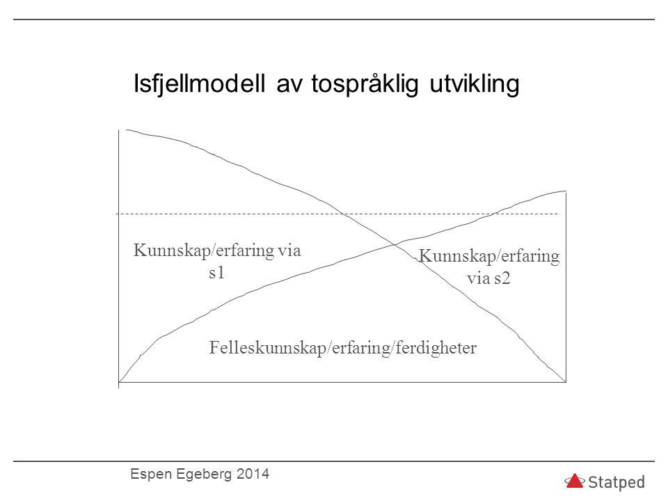 Isfjellmodell av tospråklig utvikling
