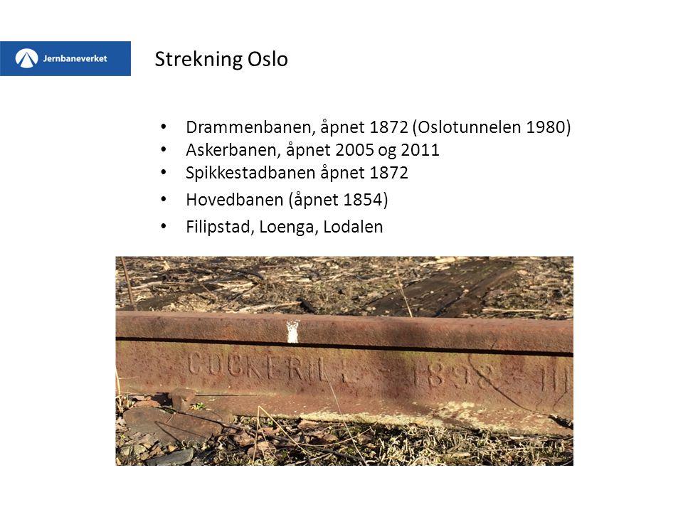 Strekning Oslo Drammenbanen, åpnet 1872 (Oslotunnelen 1980)