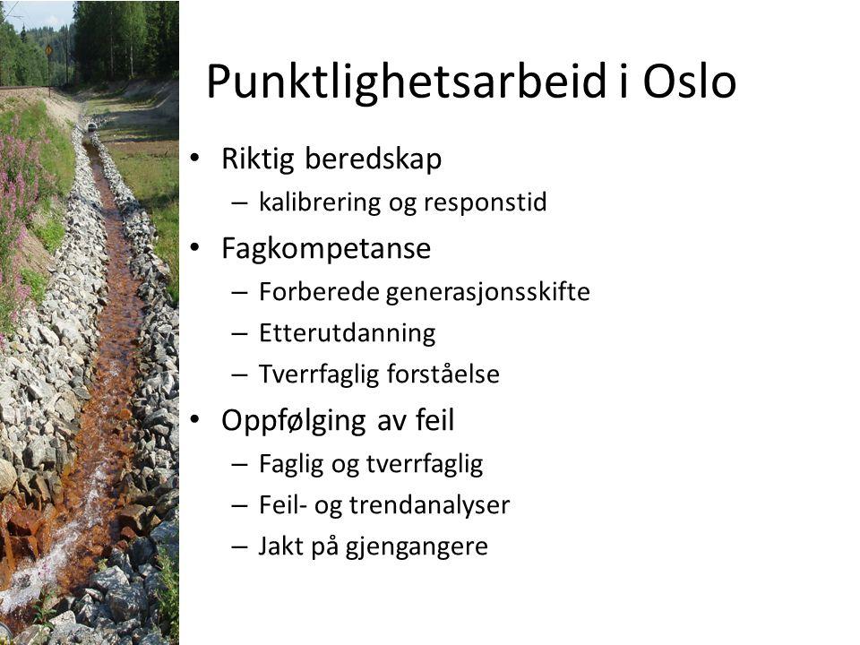 Punktlighetsarbeid i Oslo