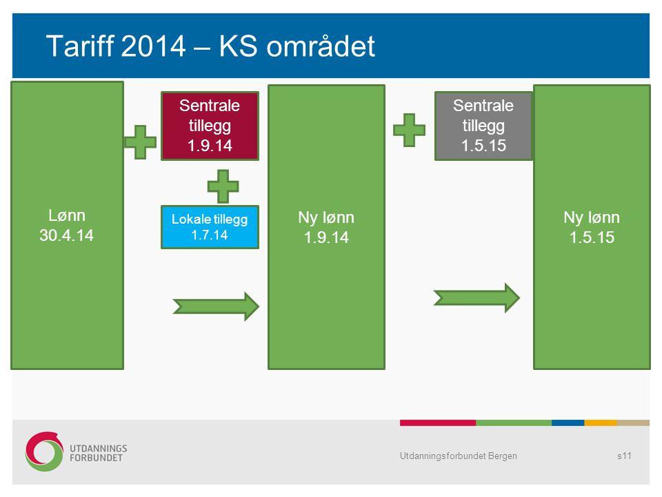 Tariff 2014 – KS området Lønn 30.4.14 Ny lønn 1.9.14 Ny lønn 1.5.15