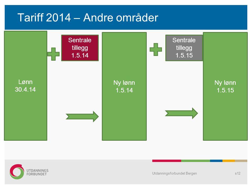 Tariff 2014 – Andre områder Lønn 30.4.14 Ny lønn 1.5.14 Ny lønn 1.5.15