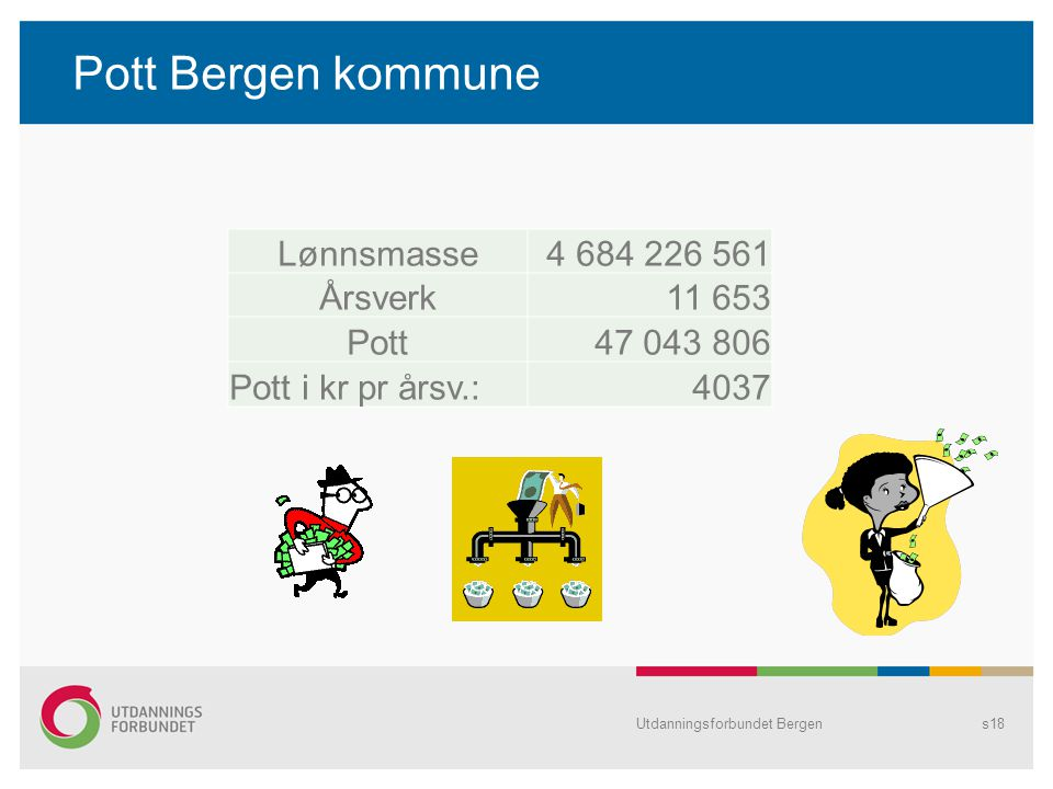 Pott Bergen kommune Lønnsmasse 4 684 226 561 Årsverk 11 653 Pott