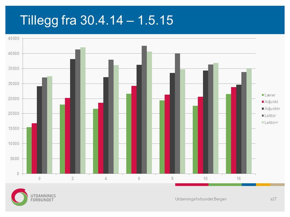 Tillegg fra 30.4.14 – 1.5.15 Utdanningsforbundet Bergen