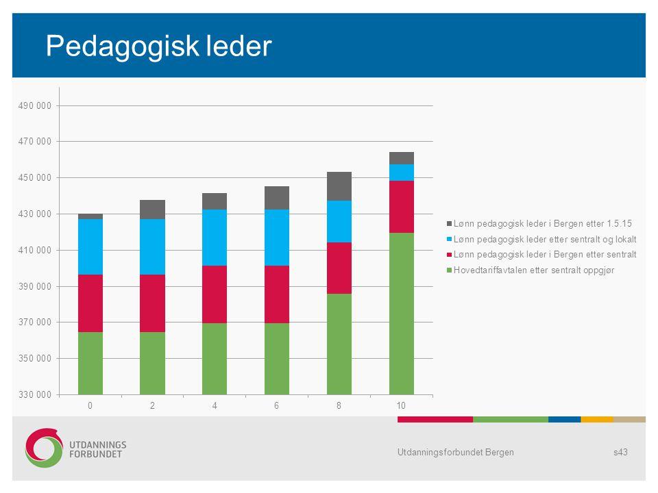 Pedagogisk leder Utdanningsforbundet Bergen