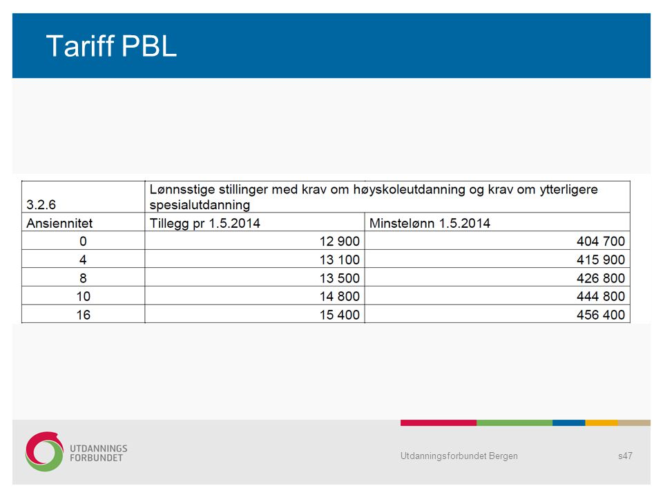 Tariff PBL Utdanningsforbundet Bergen