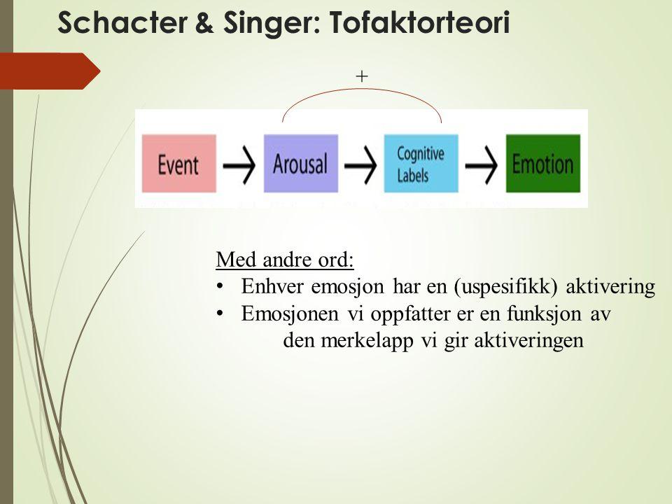 Schacter & Singer: Tofaktorteori