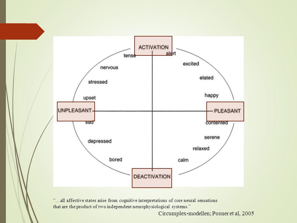 Circumplex-modellen; Posner et al, 2005