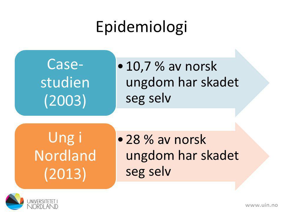 Epidemiologi Case-studien (2003) Ung i Nordland (2013)