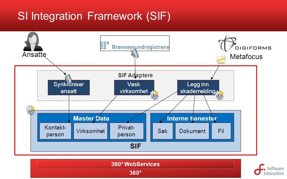 SI Integration Framework (SIF)