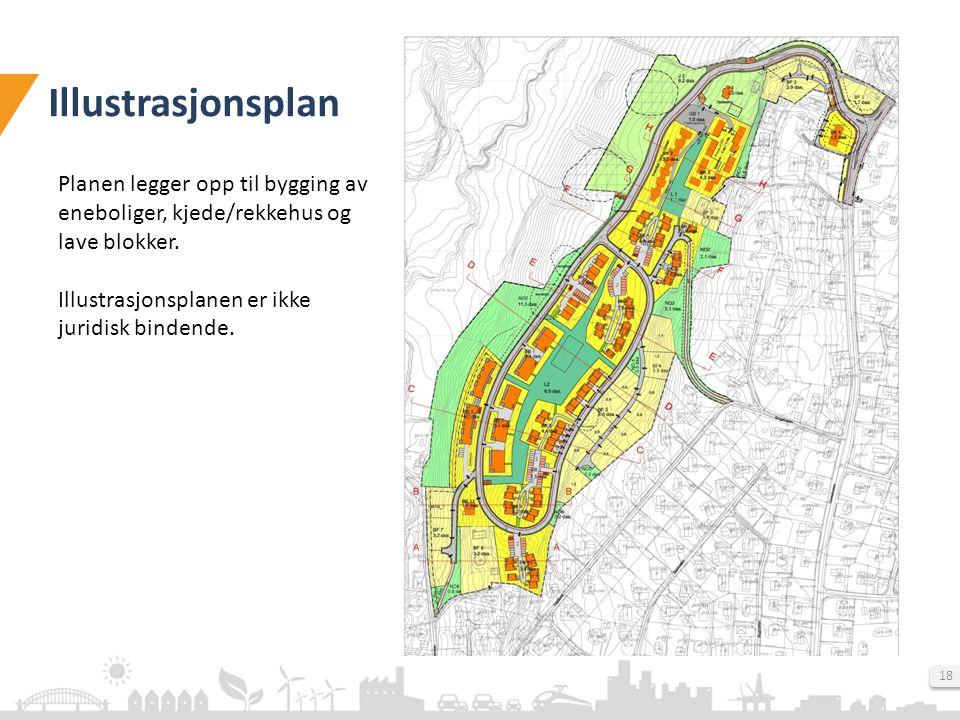 Illustrasjonsplan Planen legger opp til bygging av eneboliger, kjede/rekkehus og lave blokker.