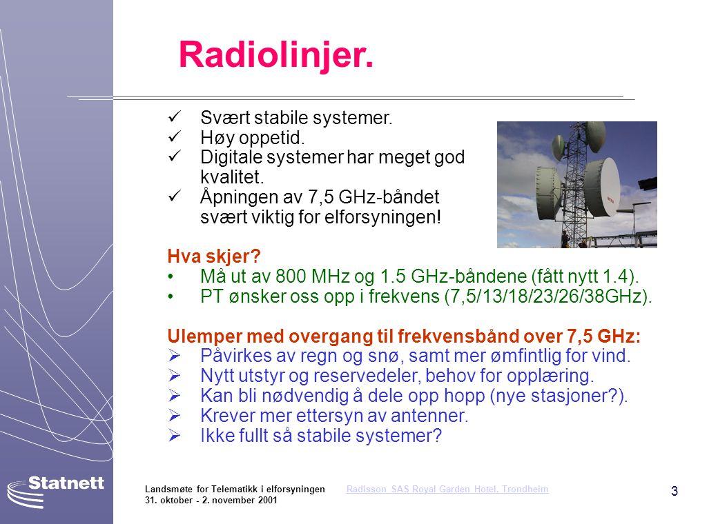 Radiolinjer. Svært stabile systemer. Høy oppetid.