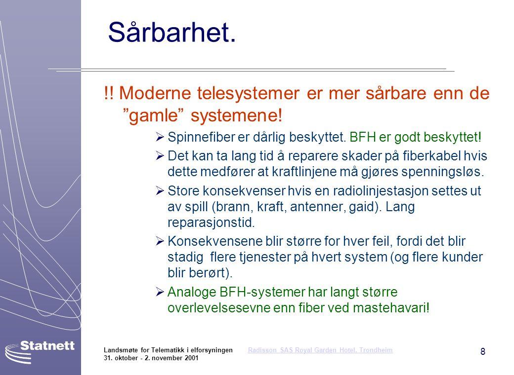 Sårbarhet. !! Moderne telesystemer er mer sårbare enn de gamle systemene! Spinnefiber er dårlig beskyttet. BFH er godt beskyttet!