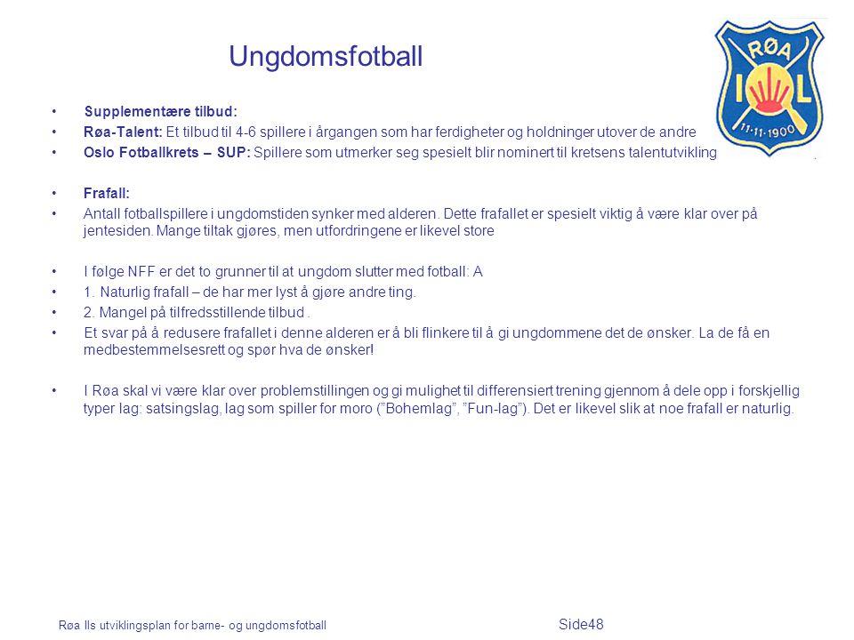 Ungdomsfotball Supplementære tilbud: