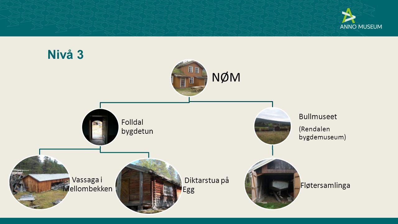 NØM Nivå 3 Bullmuseet Folldal bygdetun Vassaga i Mellombekken