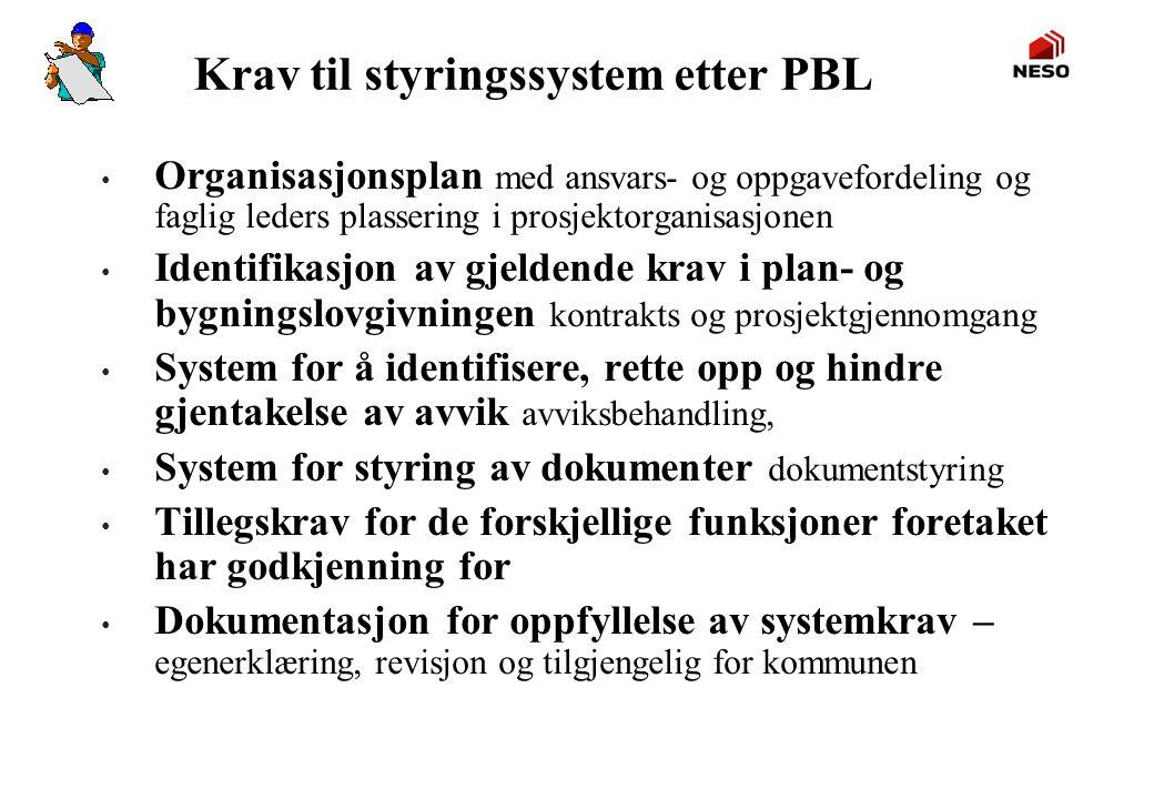 Krav til styringssystem etter PBL