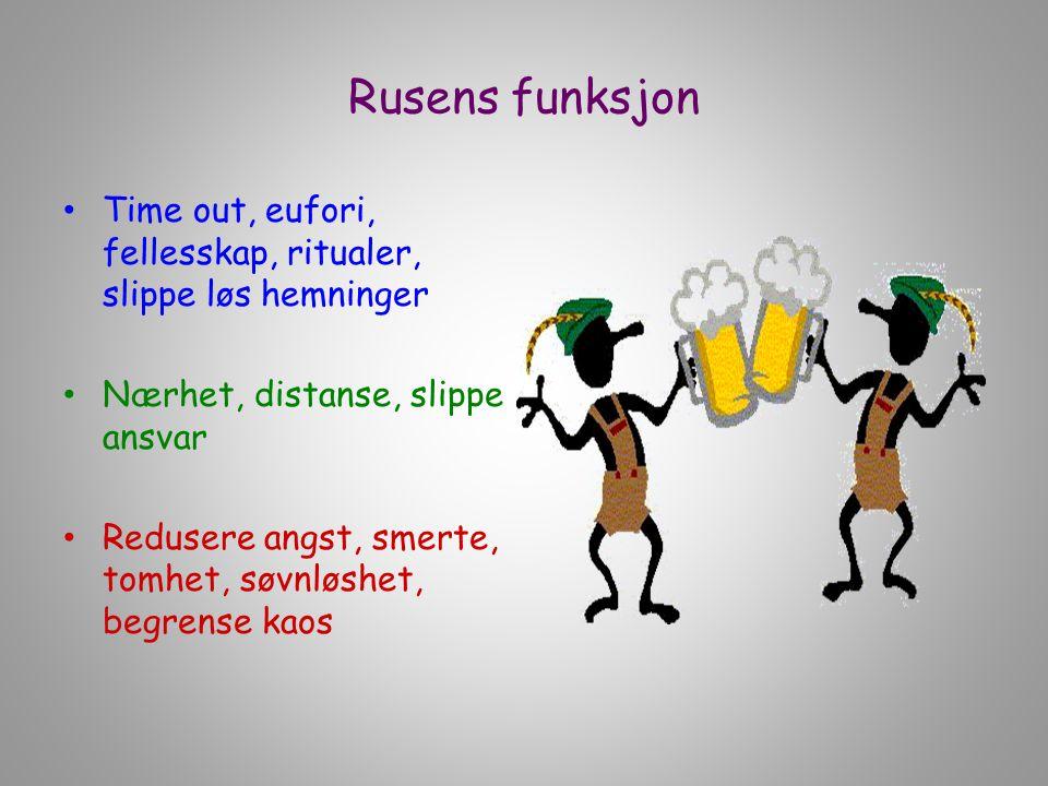 Rusens funksjon Time out, eufori, fellesskap, ritualer, slippe løs hemninger. Nærhet, distanse, slippe ansvar.