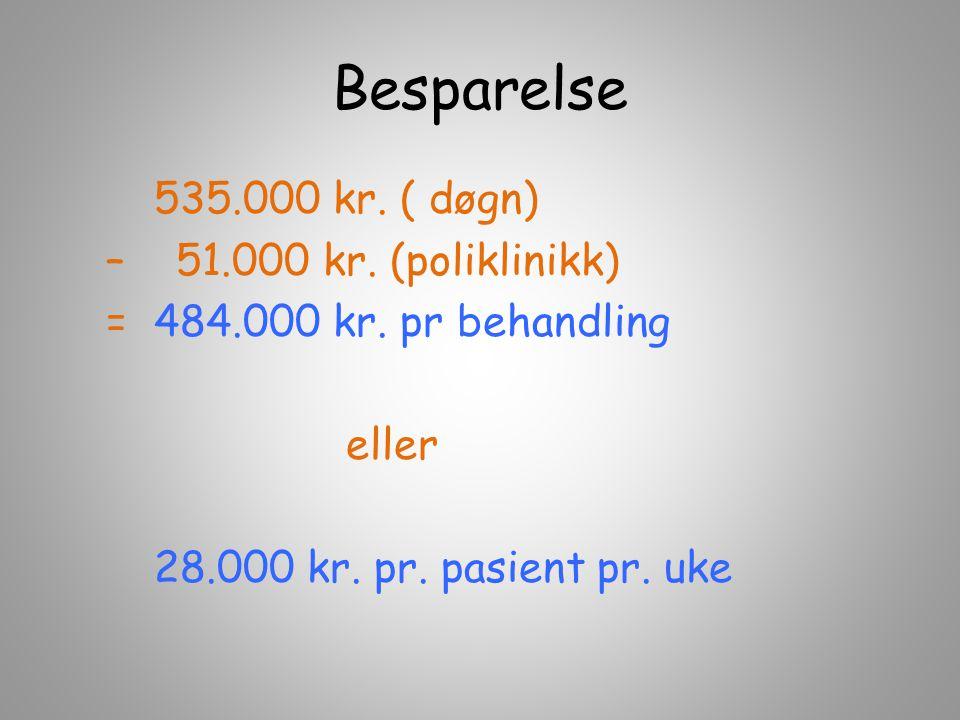 Besparelse 535.000 kr. ( døgn) – 51.000 kr. (poliklinikk) = 484.000 kr.